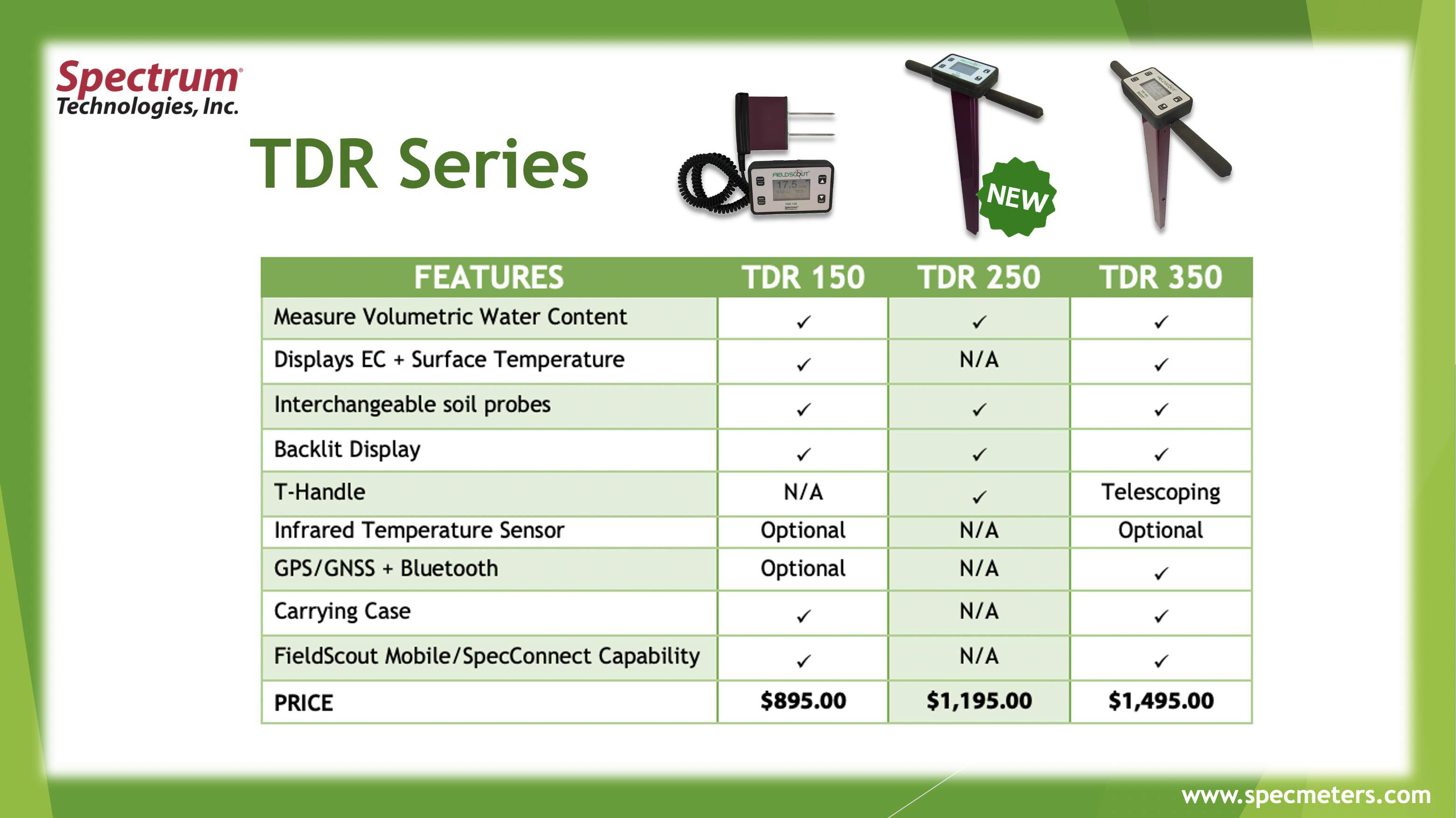TDR Comparisons Specifications